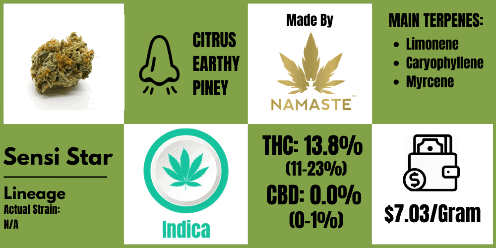 sensi star strain review (namaste) info block